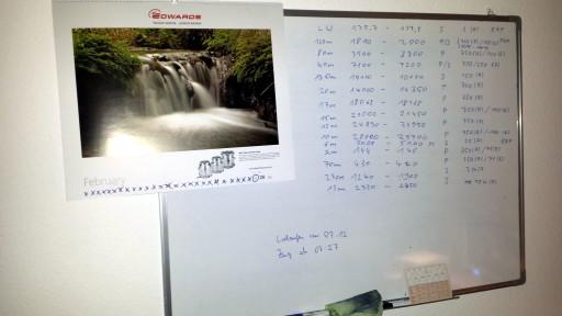 Der Frequenzplan musste leider auswendig gelernt werden. Hatte alle Zahlen stets im Blick auf dem Whiteboard.